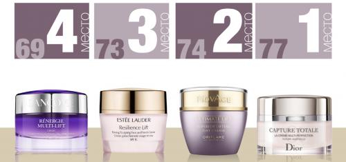 Сравнение кремов Oriflame, Dior, Estee Lauder, Lancome