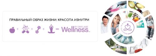 Правильное питаний и здоровый образ жизни от Wellness by Oriflame